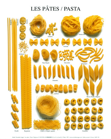 pasta-posters